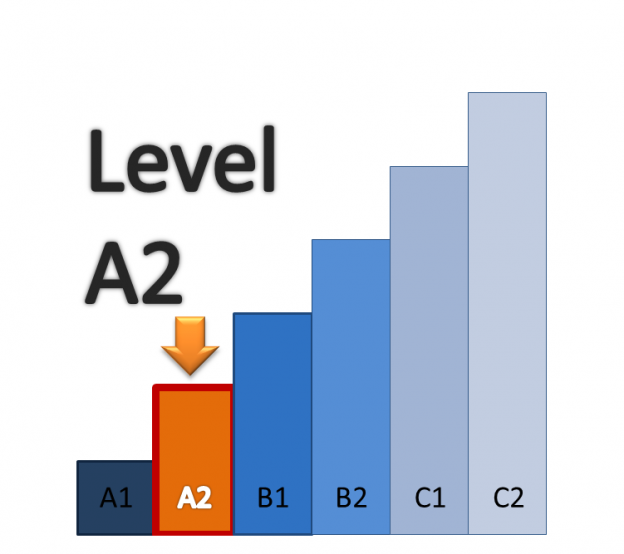 a2 level