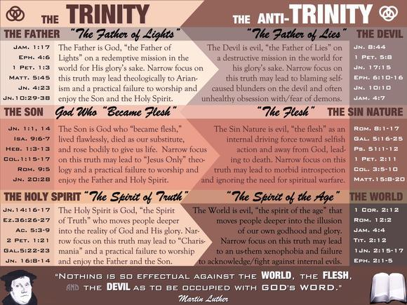 anti-trinitarian