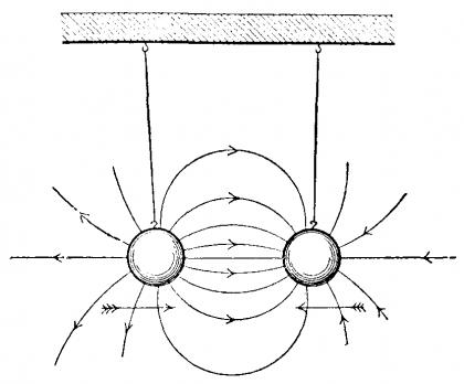 attraction sphere