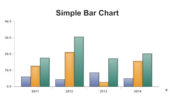 bar diagram