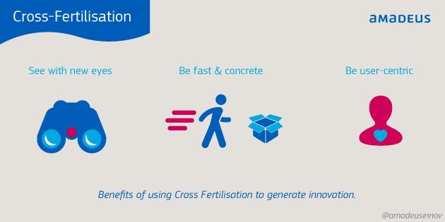 cross-fertilization
