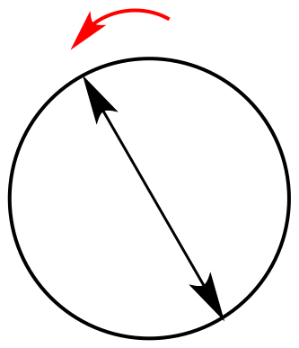 levorotatory