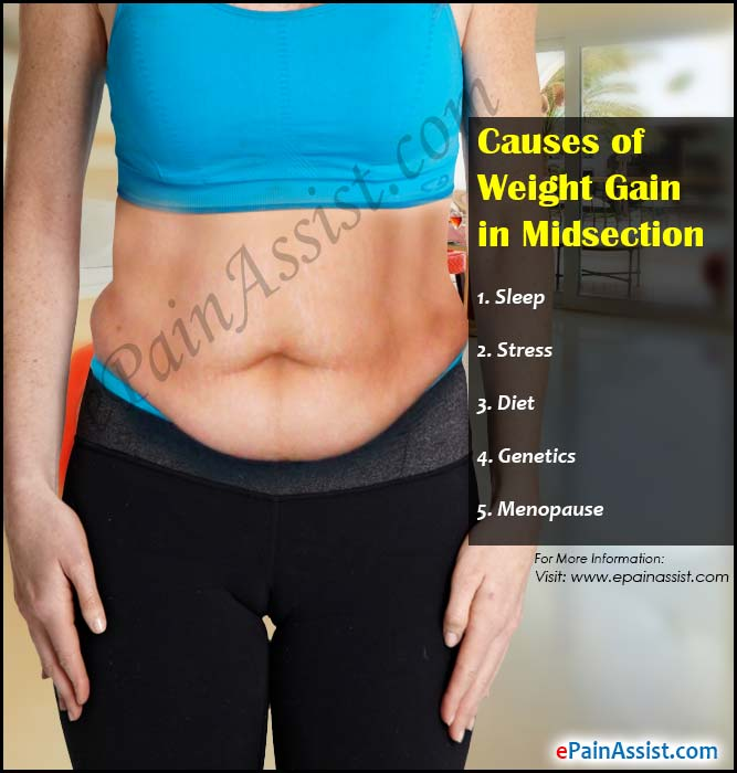 midsection