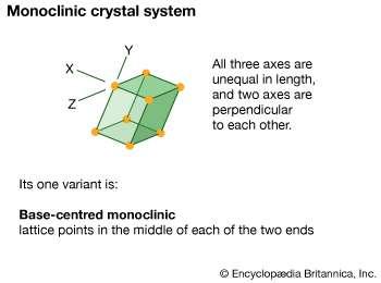 monoclinic