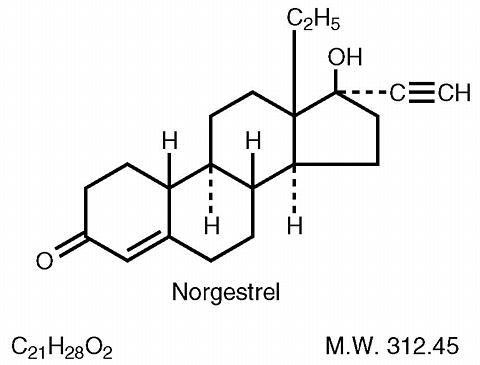 norgestrel