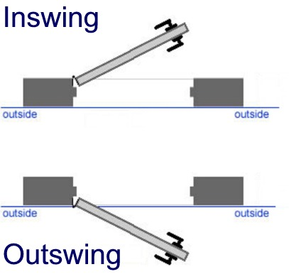 outswing