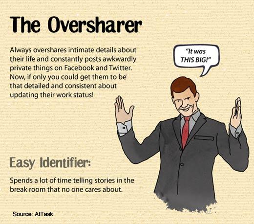 over-sharer