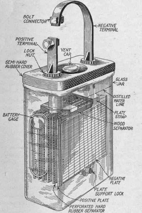 pilot cell