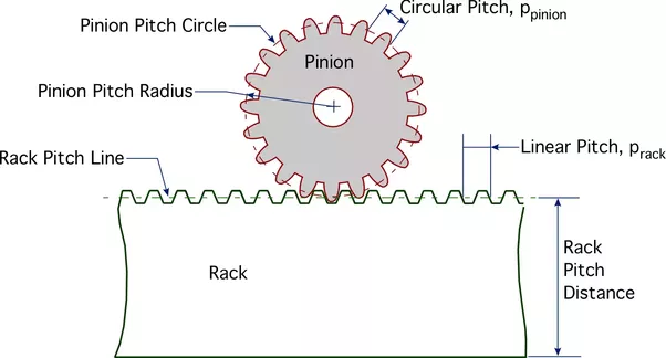 pitch line
