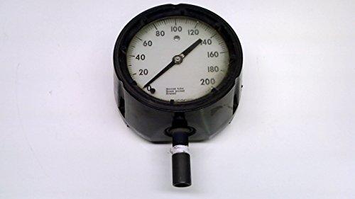 Q gauge