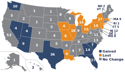 reapportionment