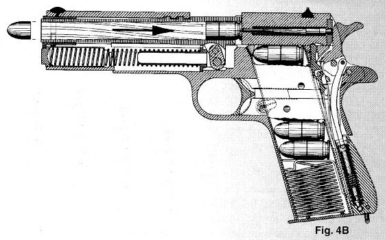recoil-operated