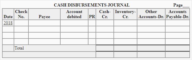 redisbursements