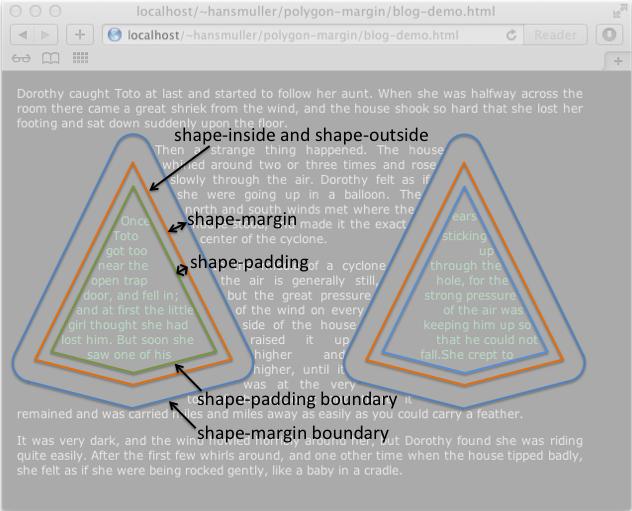 reentering polygon