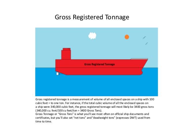 register tonnage