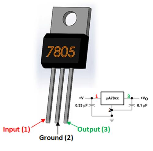 regulator pin