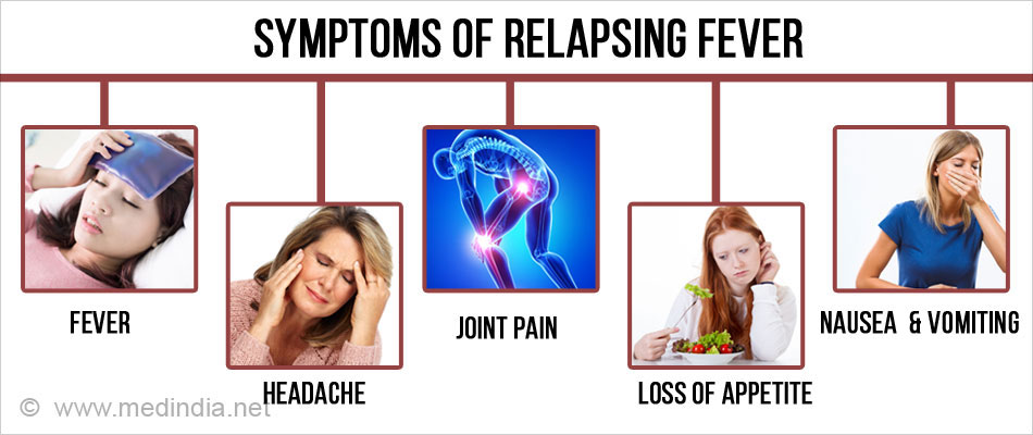 relapsing fever