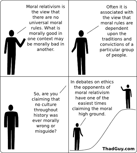 relativist
