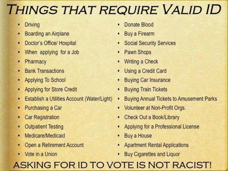 requiring