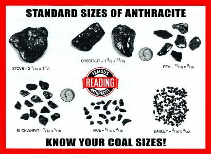 rice coal