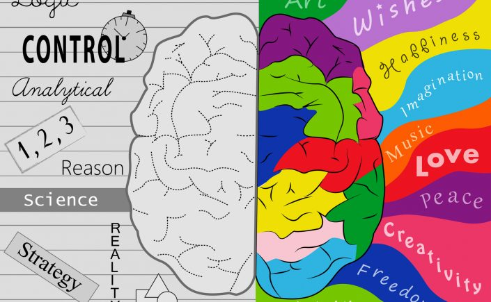right-brained