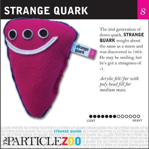 s quark