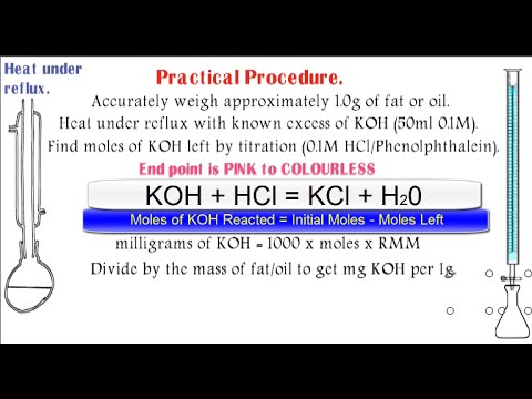 saponification number
