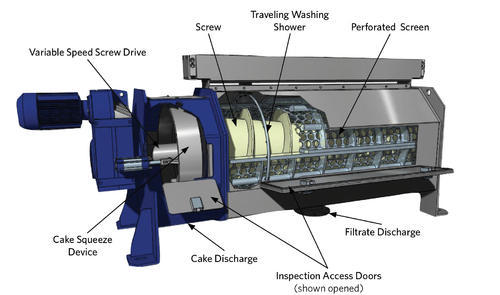 screw press