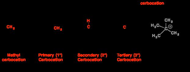 secondary alcohol