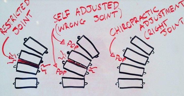 self-adjustment