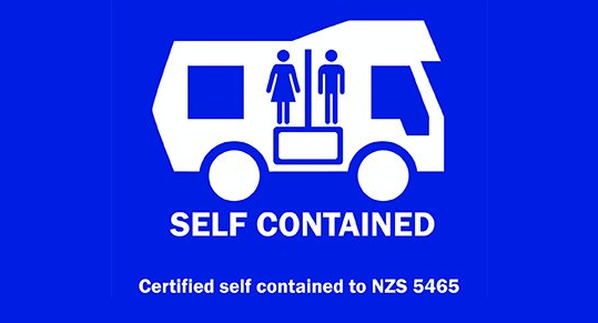 self-containment