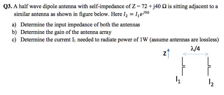 self-impedance