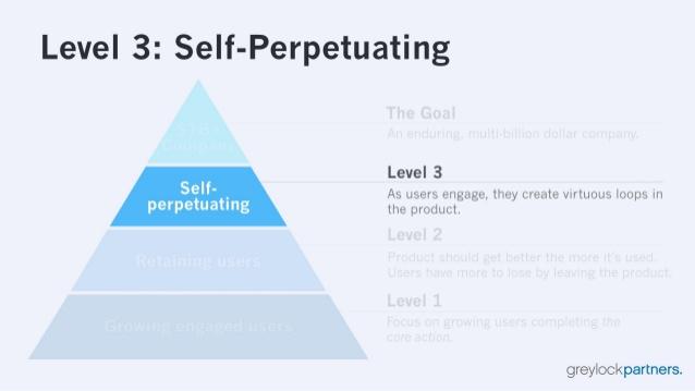 self-perpetuating