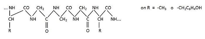 sericin