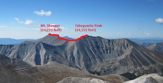 shavano peak