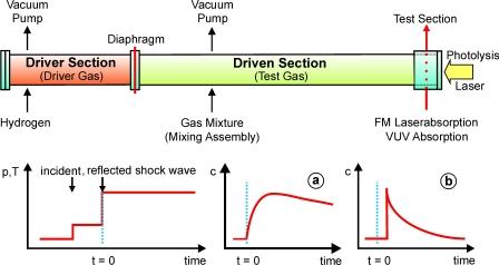 shock tube