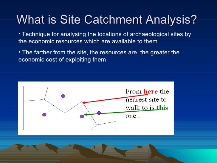 site catchment analysis