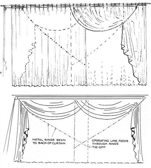 tableau curtain