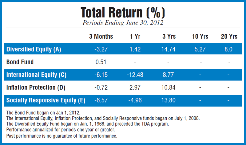 tax-deferred annuity