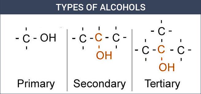 tertiary alcohol