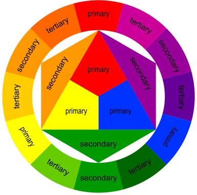 tertiary colour