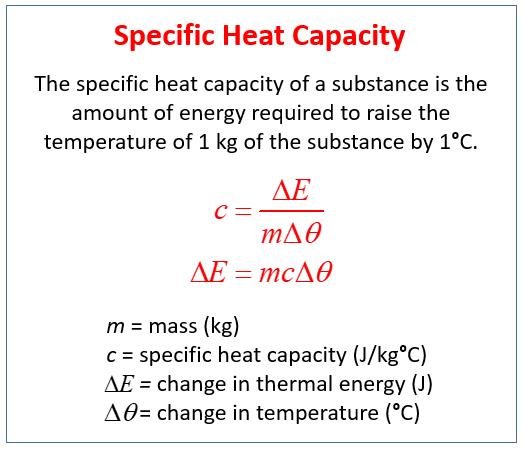 thermal capacity