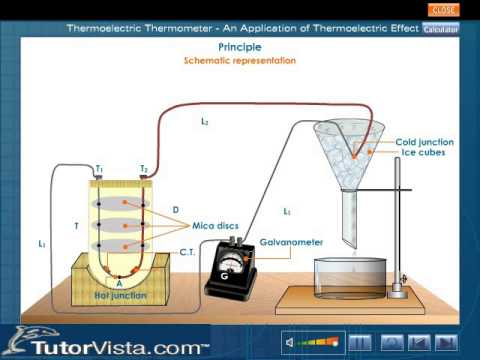 thermoelectric thermometer
