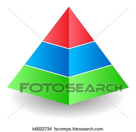 three-colour