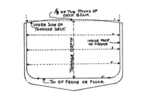 tonnage deck
