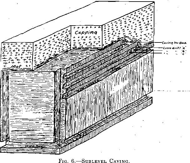 top slicing