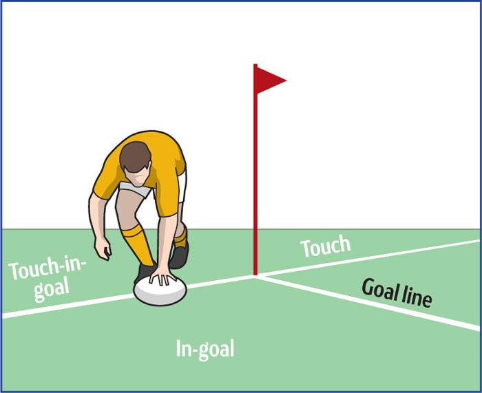 touch-in-goal