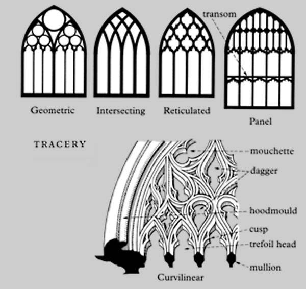 traceried
