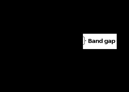 valence band