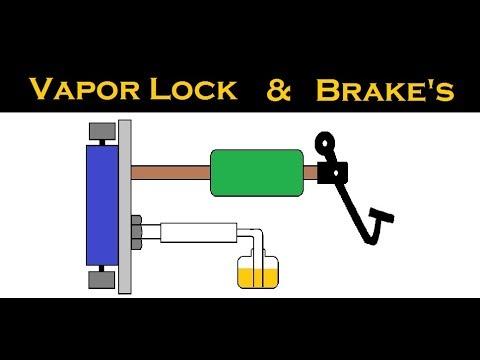 vapour lock